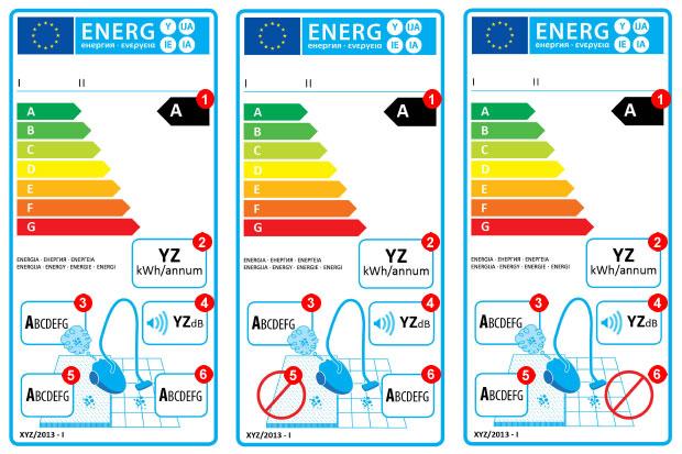 aspirateur economique etiquette energie aspirateurs. Black Bedroom Furniture Sets. Home Design Ideas